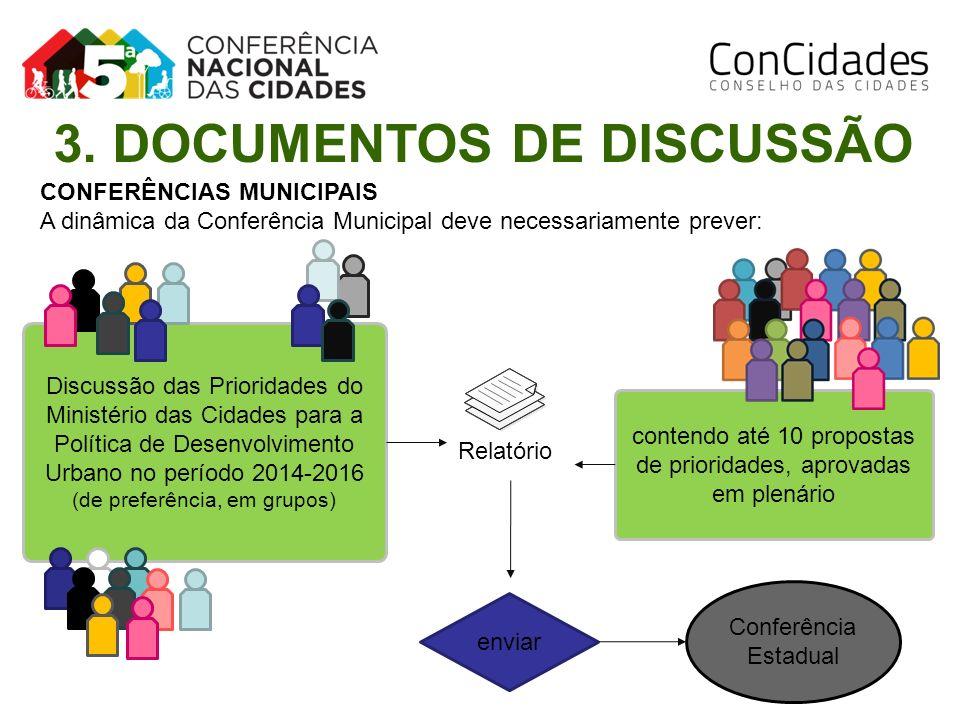 CONFERÊNCIAS MUNICIPAIS A dinâmica da Conferência Municipal deve necessariamente prever: Discussão das Prioridades do Ministério das Cidades para a Po
