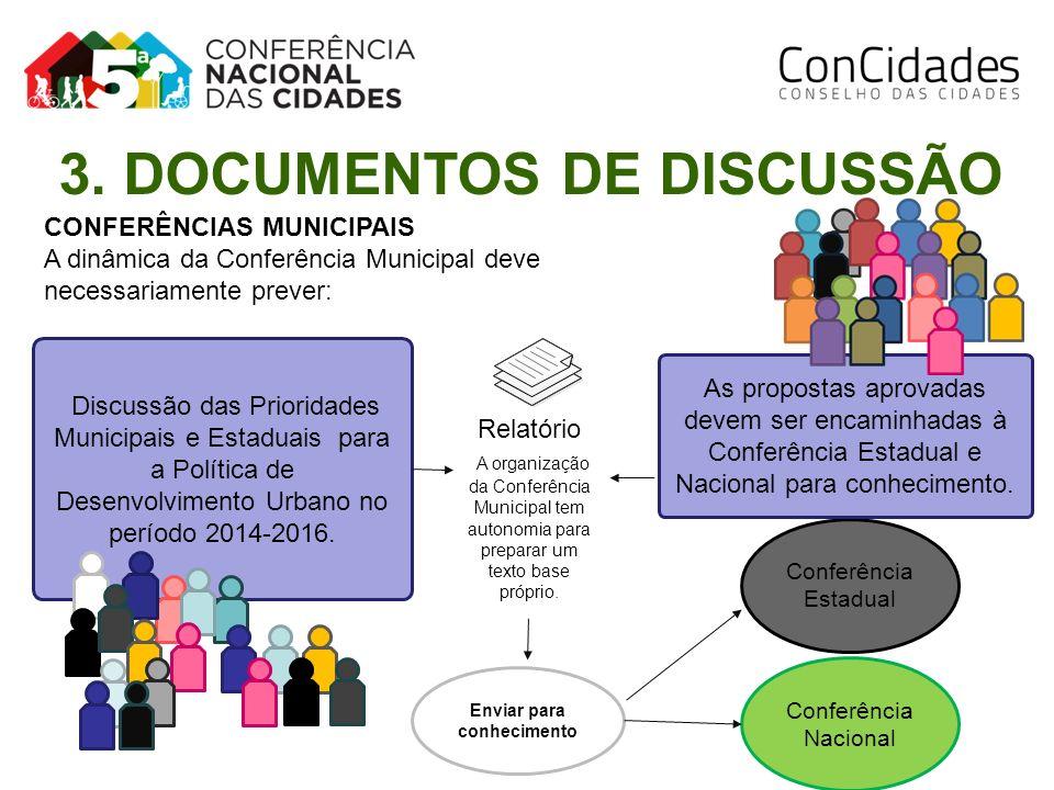 Discussão das Prioridades Municipais e Estaduais para a Política de Desenvolvimento Urbano no período 2014-2016. CONFERÊNCIAS MUNICIPAIS A dinâmica da