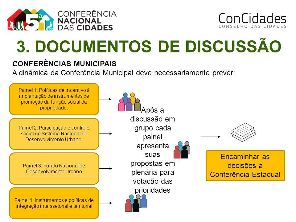 CONFERÊNCIAS MUNICIPAIS A dinâmica da Conferência Municipal deve necessariamente prever: Painel 1: Políticas de incentivo à implantação de instrumento