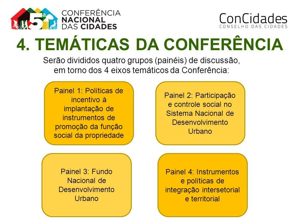 Painel 1: Políticas de incentivo à implantação de instrumentos de promoção da função social da propriedade Serão divididos quatro grupos (painéis) de
