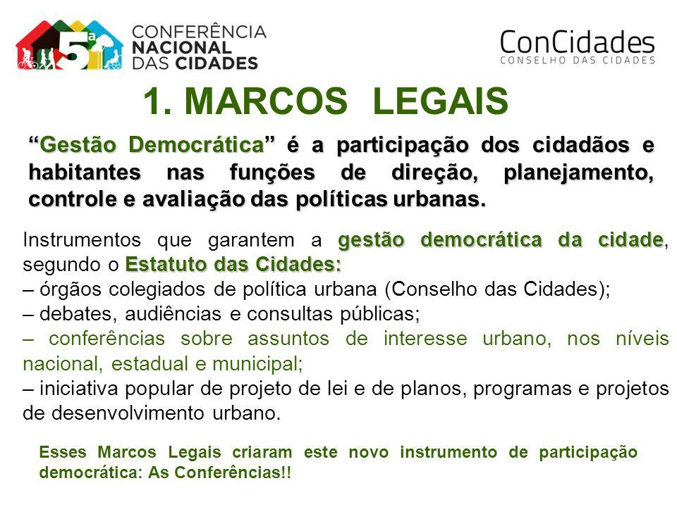 gestão democrática da cidade Estatuto das Cidades: Instrumentos que garantem a gestão democrática da cidade, segundo o Estatuto das Cidades: – órgãos