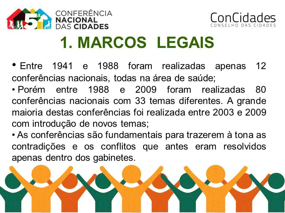 Entre 1941 e 1988 foram realizadas apenas 12 conferências nacionais, todas na área de saúde; Porém entre 1988 e 2009 foram realizadas 80 conferências