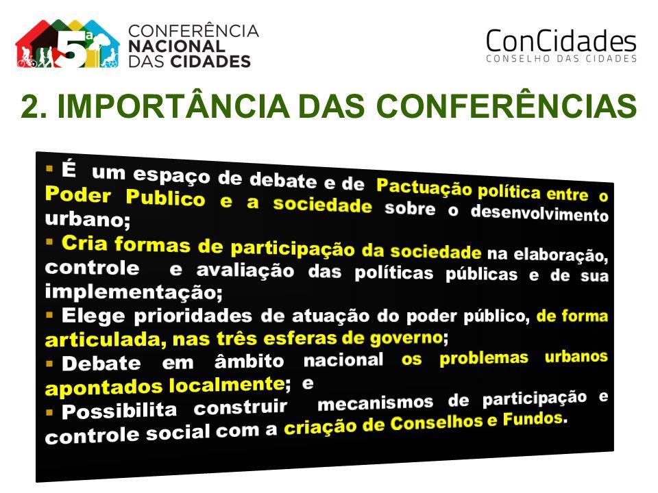 2. IMPORTÂNCIA DAS CONFERÊNCIAS