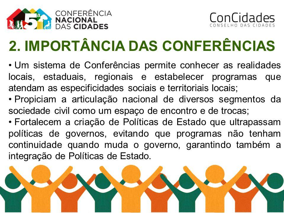 Um sistema de Conferências permite conhecer as realidades locais, estaduais, regionais e estabelecer programas que atendam as especificidades sociais