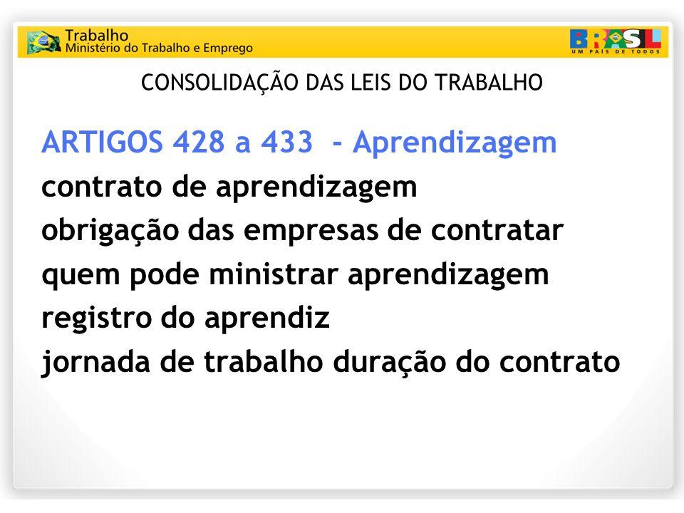 CONSOLIDAÇÃO DAS LEIS DO TRABALHO ARTIGOS 428 a 433 - Aprendizagem contrato de aprendizagem obrigação das empresas de contratar quem pode ministrar ap