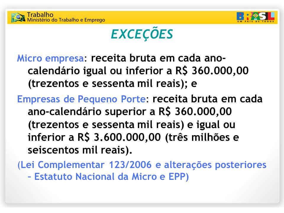 EXCEÇÕES Micro empresa: receita bruta em cada ano- calendário igual ou inferior a R$ 360.000,00 (trezentos e sessenta mil reais); e Empresas de Pequen
