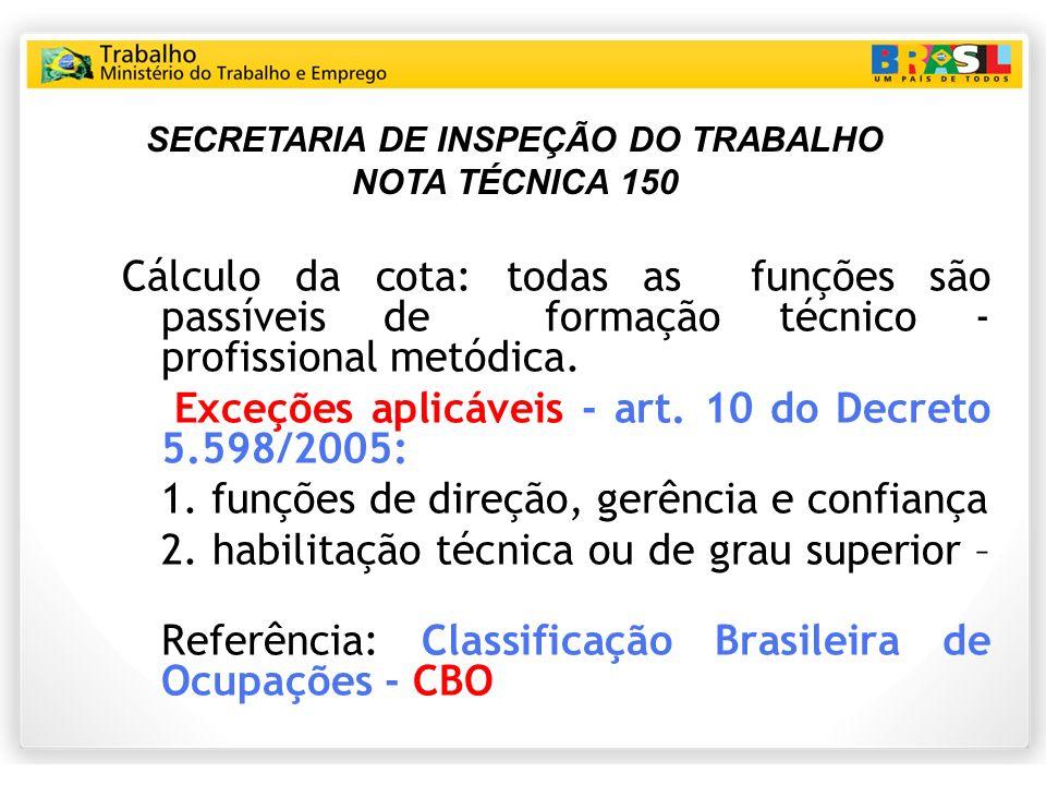 Cálculo da cota: todas as funções são passíveis de formação técnico - profissional metódica. Exceções aplicáveis - art. 10 do Decreto 5.598/2005: 1. f