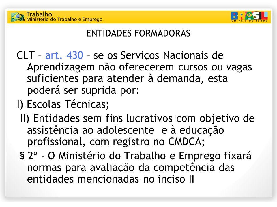 ENTIDADES FORMADORAS CLT – art. 430 – se os Serviços Nacionais de Aprendizagem não oferecerem cursos ou vagas suficientes para atender à demanda, esta