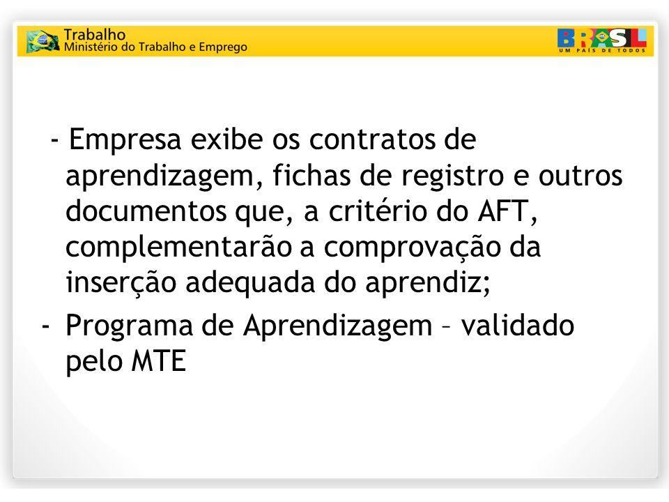- Empresa exibe os contratos de aprendizagem, fichas de registro e outros documentos que, a critério do AFT, complementarão a comprovação da inserção