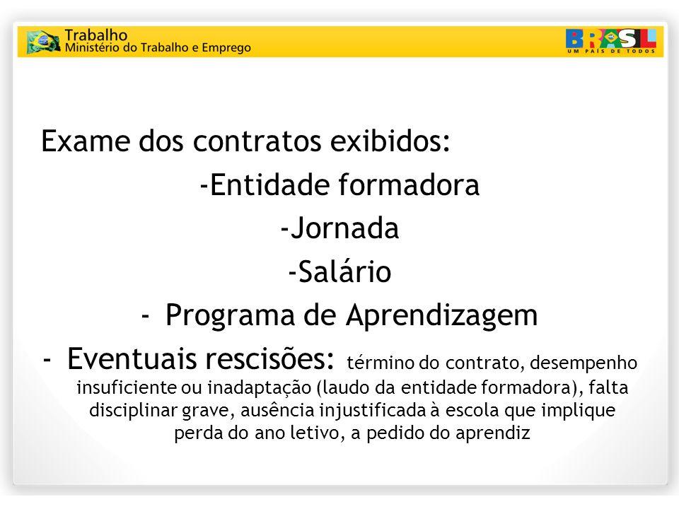 Exame dos contratos exibidos: -Entidade formadora -Jornada -Salário -Programa de Aprendizagem -Eventuais rescisões: término do contrato, desempenho in