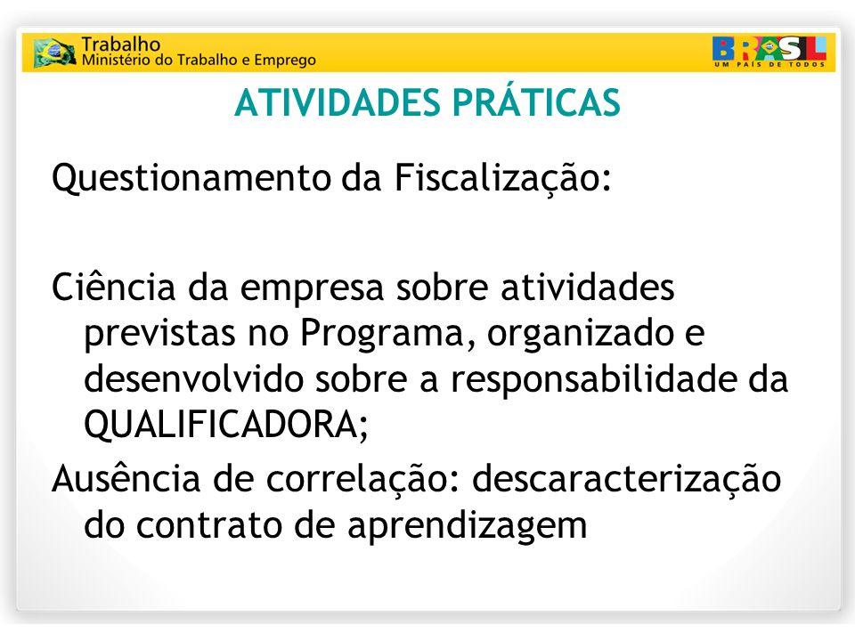 ATIVIDADES PRÁTICAS Questionamento da Fiscalização: Ciência da empresa sobre atividades previstas no Programa, organizado e desenvolvido sobre a respo