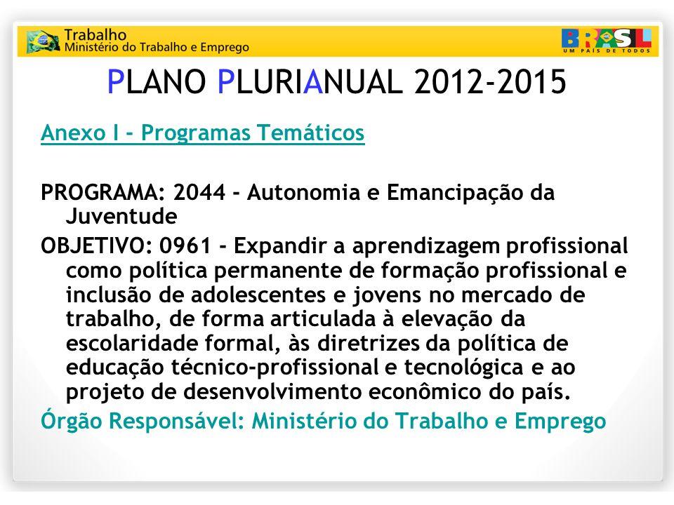PLANO PLURIANUAL 2012-2015 Anexo I - Programas Temáticos PROGRAMA: 2044 - Autonomia e Emancipação da Juventude OBJETIVO: 0961 - Expandir a aprendizage