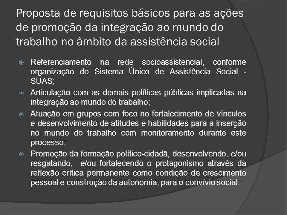 Proposta de requisitos básicos para as ações de promoção da integração ao mundo do trabalho no âmbito da assistência social Referenciamento na rede so