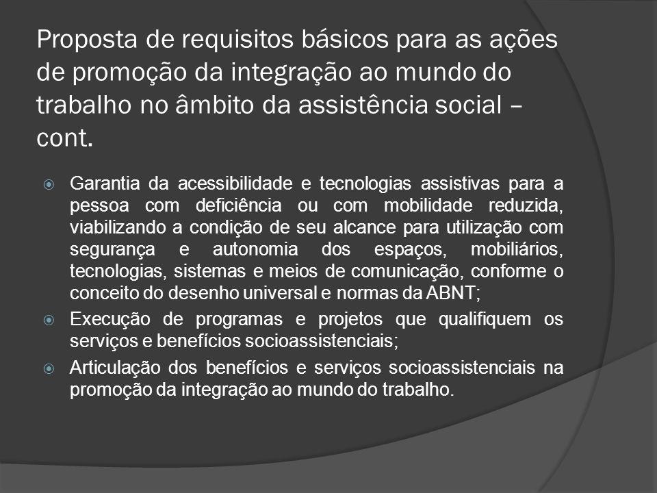 Proposta de requisitos básicos para as ações de promoção da integração ao mundo do trabalho no âmbito da assistência social – cont. Garantia da acessi