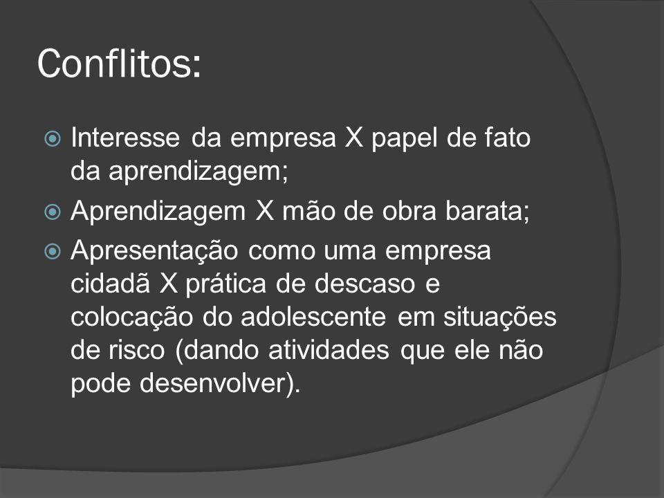 Conflitos: Interesse da empresa X papel de fato da aprendizagem; Aprendizagem X mão de obra barata; Apresentação como uma empresa cidadã X prática de