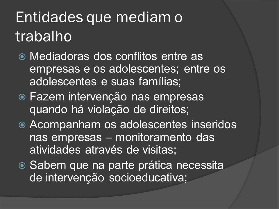 Entidades que mediam o trabalho Mediadoras dos conflitos entre as empresas e os adolescentes; entre os adolescentes e suas famílias; Fazem intervenção