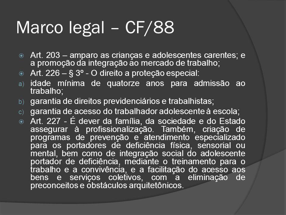 Marco legal – CF/88 Art. 203 – amparo as crianças e adolescentes carentes; e a promoção da integração ao mercado de trabalho; Art. 226 – § 3º - O dire