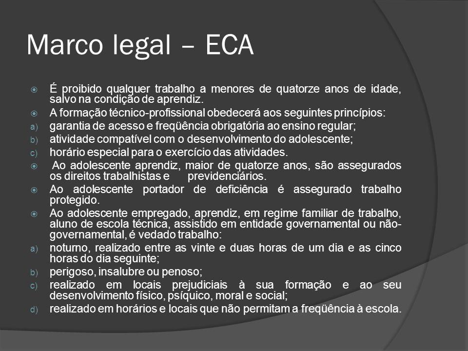 Marco legal – ECA É proibido qualquer trabalho a menores de quatorze anos de idade, salvo na condição de aprendiz. A formação técnico-profissional obe