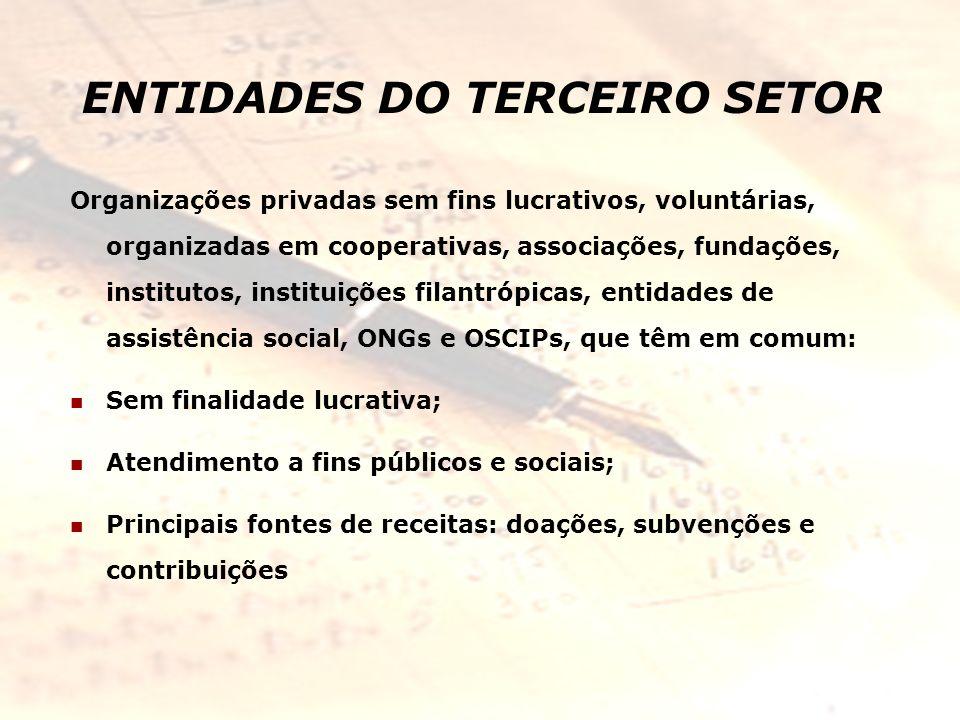 ENTIDADES DO TERCEIRO SETOR Organizações privadas sem fins lucrativos, voluntárias, organizadas em cooperativas, associações, fundações, institutos, i