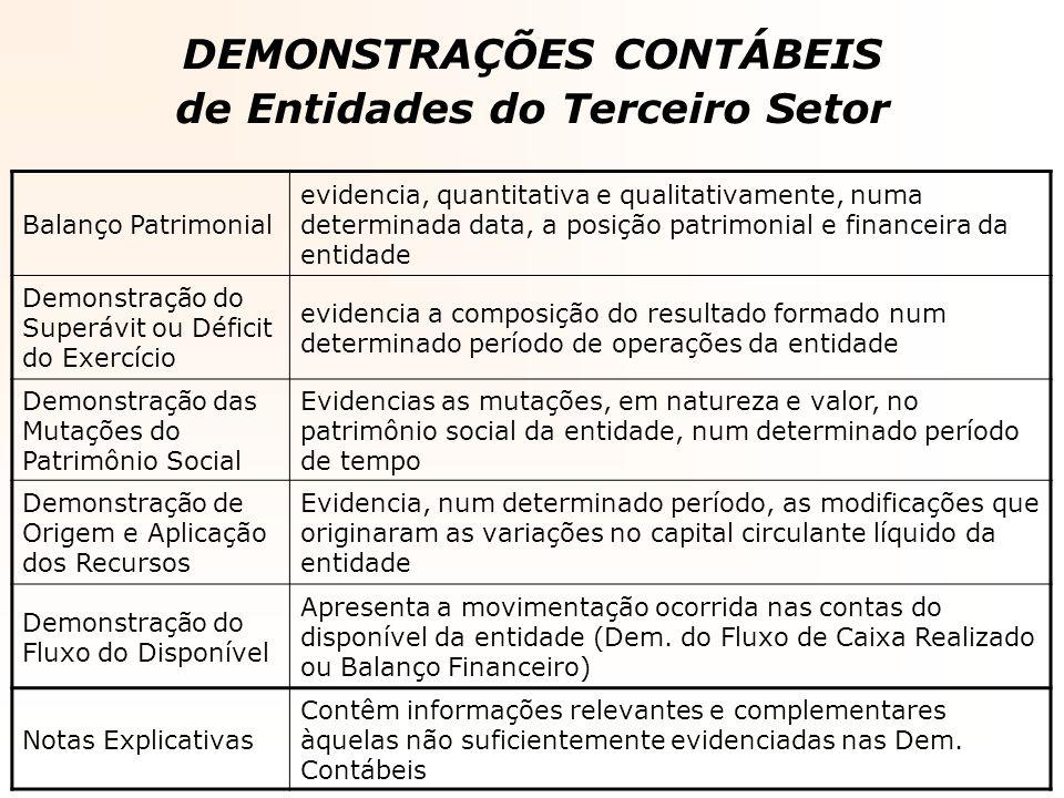 DEMONSTRAÇÕES CONTÁBEIS de Entidades do Terceiro Setor Balanço Patrimonial evidencia, quantitativa e qualitativamente, numa determinada data, a posiçã