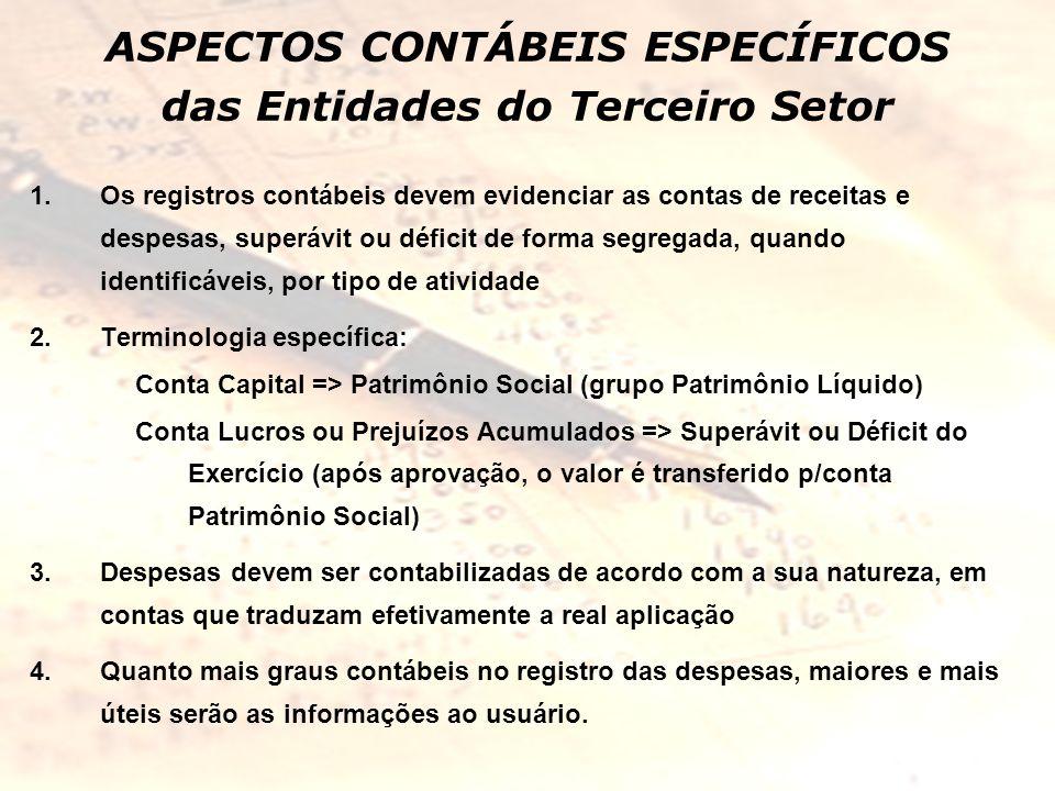 ALGUNS INDICADORES OBTIDOS NAS DEMONSTRAÇÕES CONTÁBEIS ÍNDICES FINANCEIROS E ECONÔMICOS EXPRESSÃOTÍTULOFINALIDADE AC/PCLiquidez Corrente Ativos circulantes disponíveis para liquidar obrigações de curto prazo Patrimônio Social / ImobilizadoX100 Grau de Imobilização do PS Expressa o grau de imobilização do patrimônio social Gratuidade / Despesa TotalX100 Relação gratuidade e despesas totais Avaliar o percentual de gratuidades concebidas no período em relação às despesas totais Gratuidade / Receita TotalX100 Relação gratuidade e receitas totais Avaliar o percentual de gratuidades recebidas no período em relação às receitas totais Despesas por atividade / Despesa TotalX100 Participação de cada atividade nas despesas totais Avalia o nível de representatividade de cada atividade nas despesas totais Receitas por atividades / Receita TotalX100 Participação de cada atividade nas receitas totais Avalia o nível de representatividade das receitas auferidas em relação à receita total Receitas próprias / Receita TotalX100 Esforço de capacitação própria Avalia a capacidade de a entidade gerar renda própria em as receitas totais