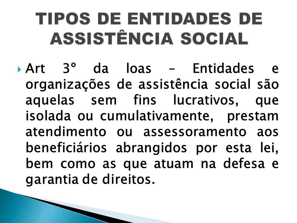 Art 3º da loas – Entidades e organizações de assistência social são aquelas sem fins lucrativos, que isolada ou cumulativamente, prestam atendimento o