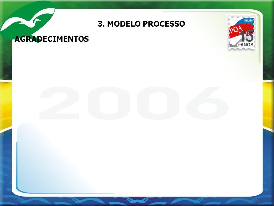 AGRADECIMENTOS 3. MODELO PROCESSO