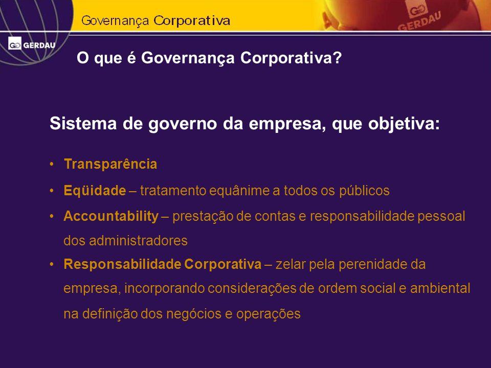 Sistema de governo da empresa, que objetiva: Transparência Eqüidade – tratamento equânime a todos os públicos Accountability – prestação de contas e r