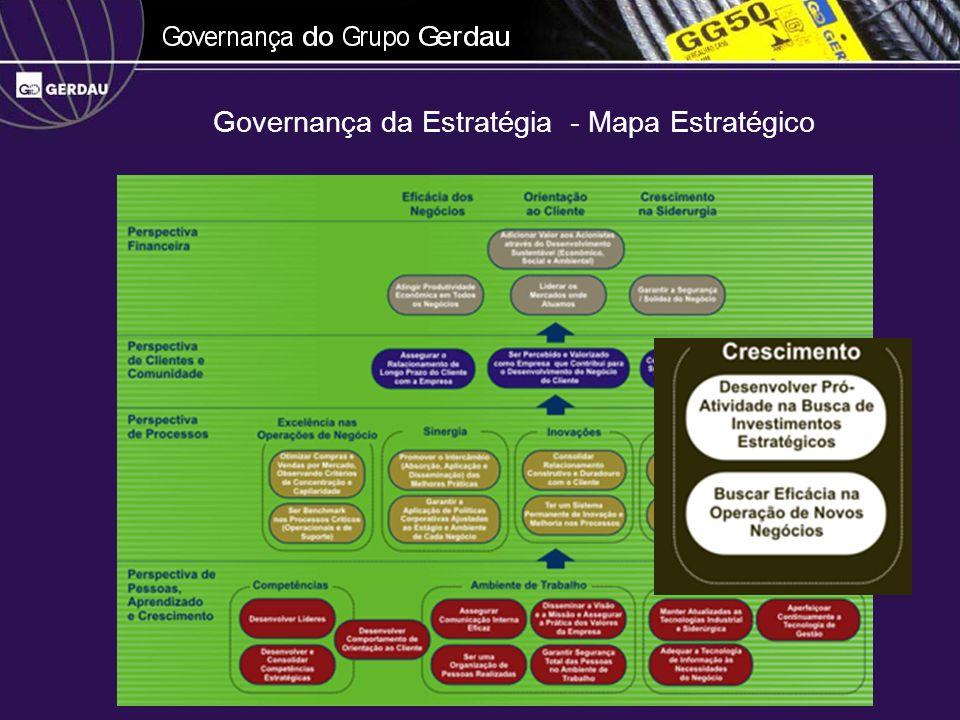 Governança da Estratégia - Mapa Estratégico
