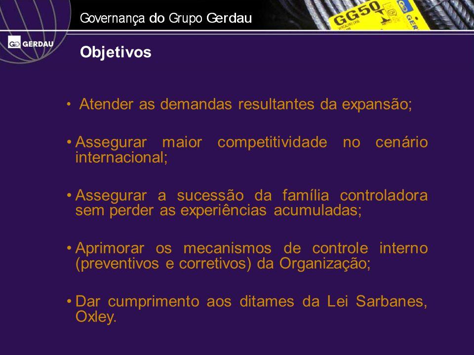 Conselho de Administração Operações de Negócios Comitê de Estratégia Comitês de Excelência Processos Funcionais Diretoria Comitê Executivo