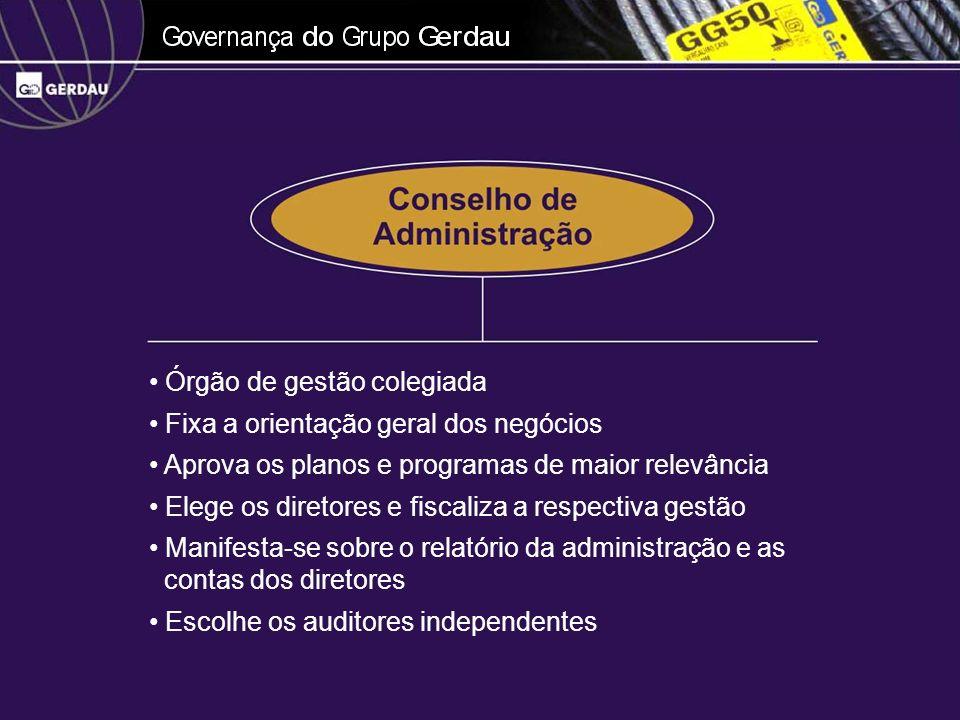 Órgão de gestão colegiada Fixa a orientação geral dos negócios Aprova os planos e programas de maior relevância Elege os diretores e fiscaliza a respe