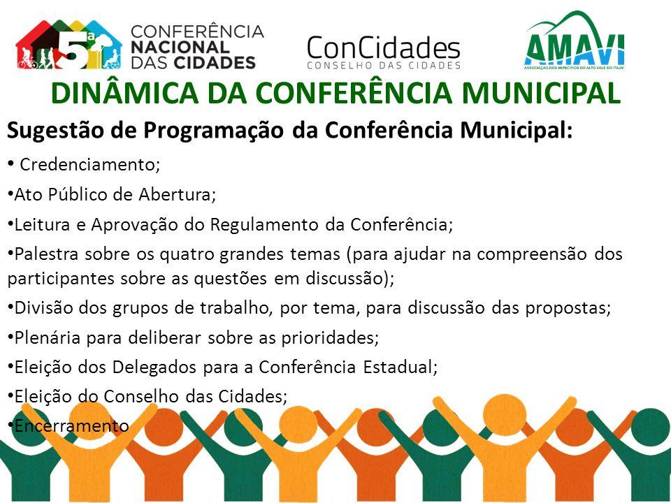DINÂMICA DA CONFERÊNCIA MUNICIPAL Sugestão de Programação da Conferência Municipal: Credenciamento; Ato Público de Abertura; Leitura e Aprovação do Re