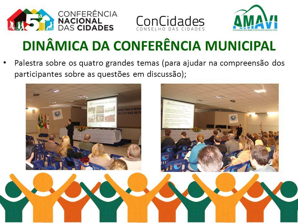 DINÂMICA DA CONFERÊNCIA MUNICIPAL Palestra sobre os quatro grandes temas (para ajudar na compreensão dos participantes sobre as questões em discussão)
