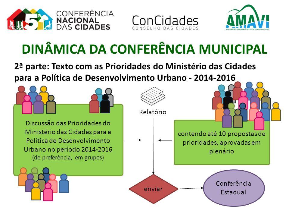 2ª parte: Texto com as Prioridades do Ministério das Cidades para a Política de Desenvolvimento Urbano - 2014-2016 Discussão das Prioridades do Minist