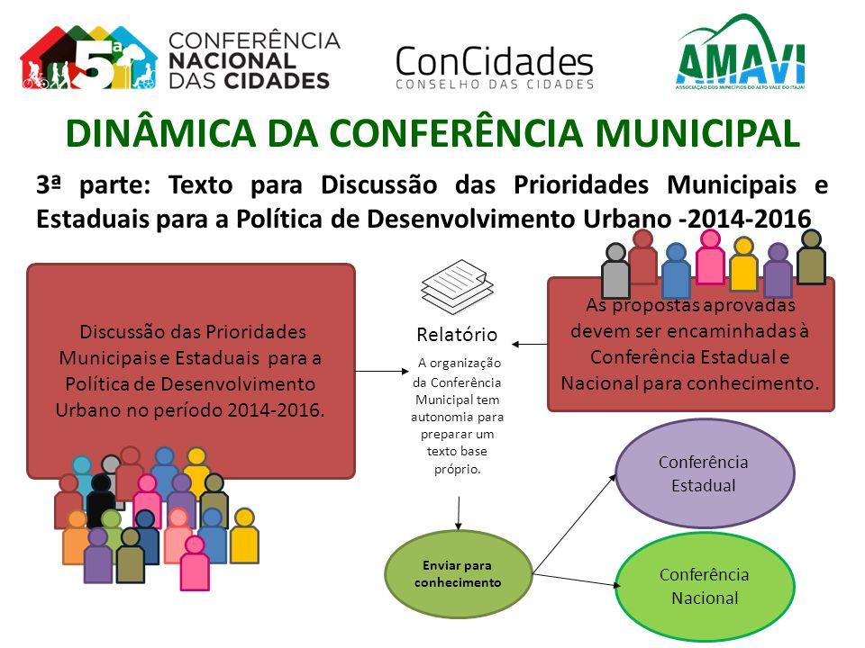 Discussão das Prioridades Municipais e Estaduais para a Política de Desenvolvimento Urbano no período 2014-2016. 3ª parte: Texto para Discussão das Pr