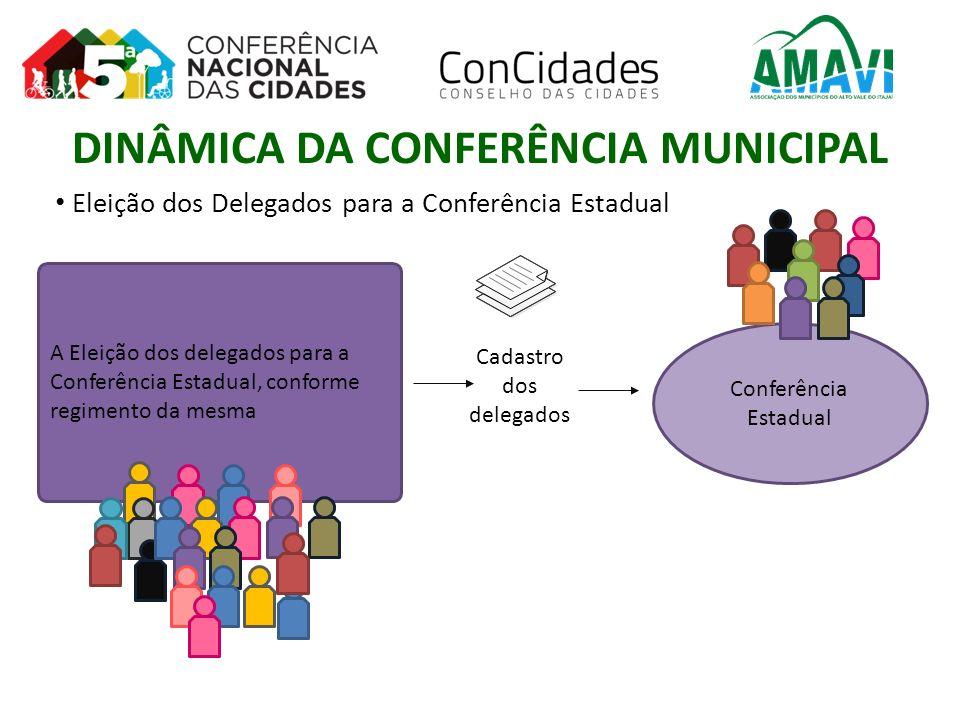 A Eleição dos delegados para a Conferência Estadual, conforme regimento da mesma Eleição dos Delegados para a Conferência Estadual Conferência Estadua