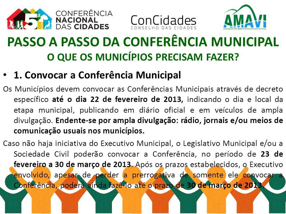 DINÂMICA DA CONFERÊNCIA MUNICIPAL Divisão dos grupos de trabalho, por tema, para discussão das propostas;