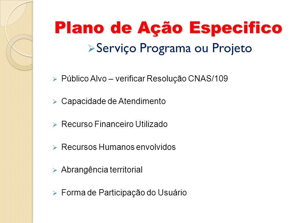 Plano de Ação Especifico Serviço Programa ou Projeto Público Alvo – verificar Resolução CNAS/109 Capacidade de Atendimento Recurso Financeiro Utilizad