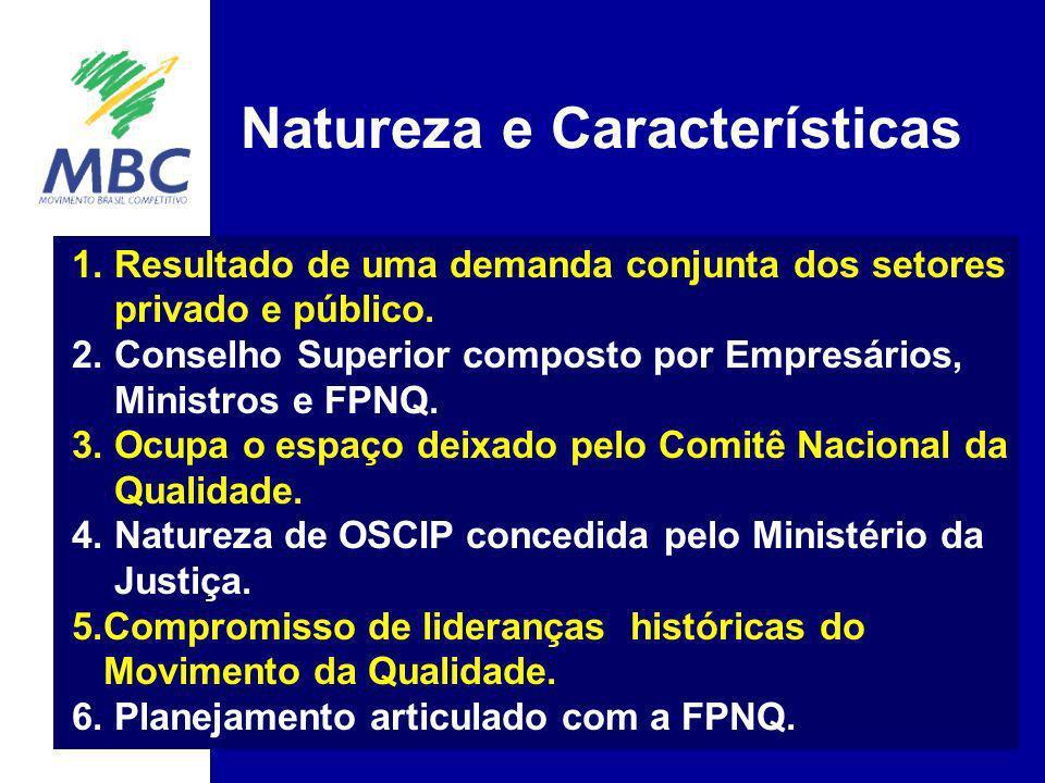 1. Resultado de uma demanda conjunta dos setores privado e público. 2. Conselho Superior composto por Empresários, Ministros e FPNQ. 3. Ocupa o espaço