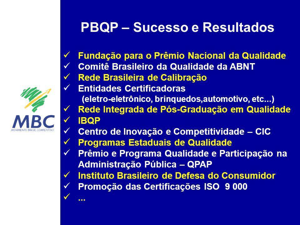 Fundação para o Prêmio Nacional da Qualidade Comitê Brasileiro da Qualidade da ABNT Rede Brasileira de Calibração Entidades Certificadoras (eletro-ele