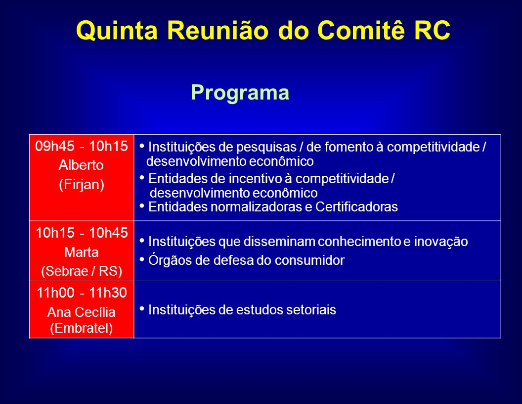 Programa 11h30 - 12h00 Carlos César (BB) Instituições de Comércio Exterior 12h00 - 12h30 Priscila (IEL/SC) Organizações que promovem informações comparativas para o Benchmarking.