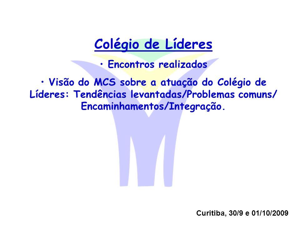 Colégio de Líderes Encontros realizados Visão do MCS sobre a atuação do Colégio de Líderes: Tendências levantadas/Problemas comuns/ Encaminhamentos/Integração.
