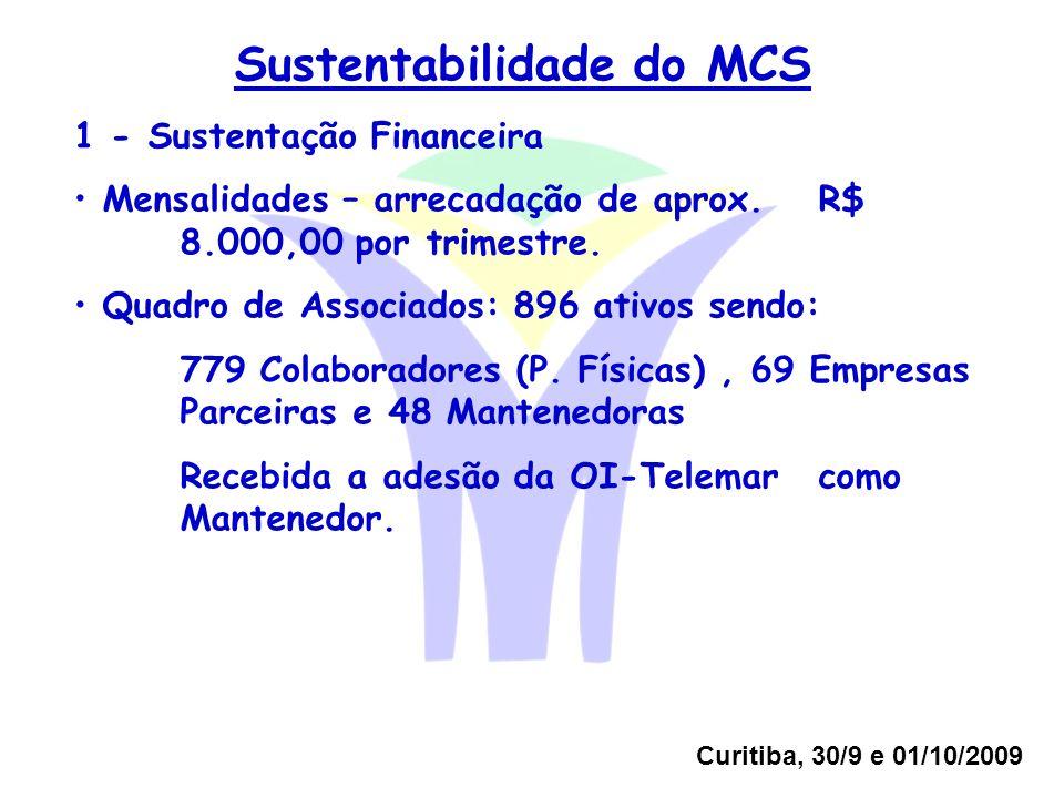 Curitiba, 30/9 e 01/10/2009 Sustentabilidade do MCS 1 - Sustentação Financeira Mensalidades – arrecadação de aprox.
