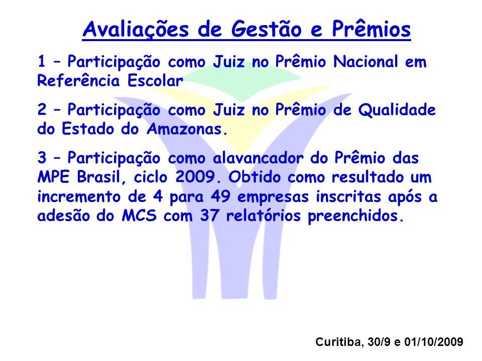 Curitiba, 30/9 e 01/10/2009 Avaliações de Gestão e Prêmios 1 – Participação como Juiz no Prêmio Nacional em Referência Escolar 2 – Participação como Juiz no Prêmio de Qualidade do Estado do Amazonas.