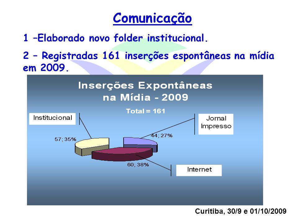 Curitiba, 30/9 e 01/10/2009 Comunicação 1 –Elaborado novo folder institucional.