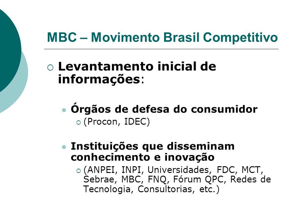 MBC – Movimento Brasil Competitivo Levantamento inicial de informações: Órgãos de defesa do consumidor (Procon, IDEC) Instituições que disseminam conh
