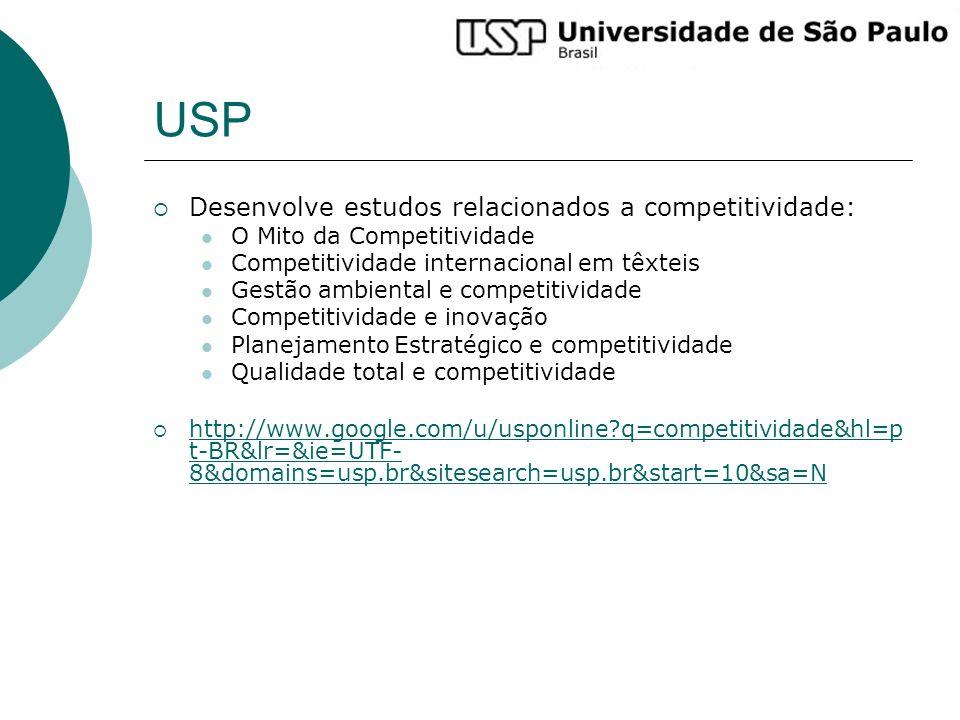 USP Desenvolve estudos relacionados a competitividade: O Mito da Competitividade Competitividade internacional em têxteis Gestão ambiental e competiti