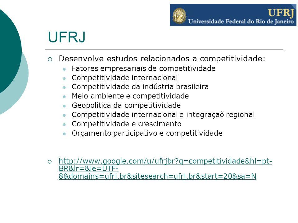 UFRJ Desenvolve estudos relacionados a competitividade: Fatores empresariais de competitividade Competitividade internacional Competitividade da indús