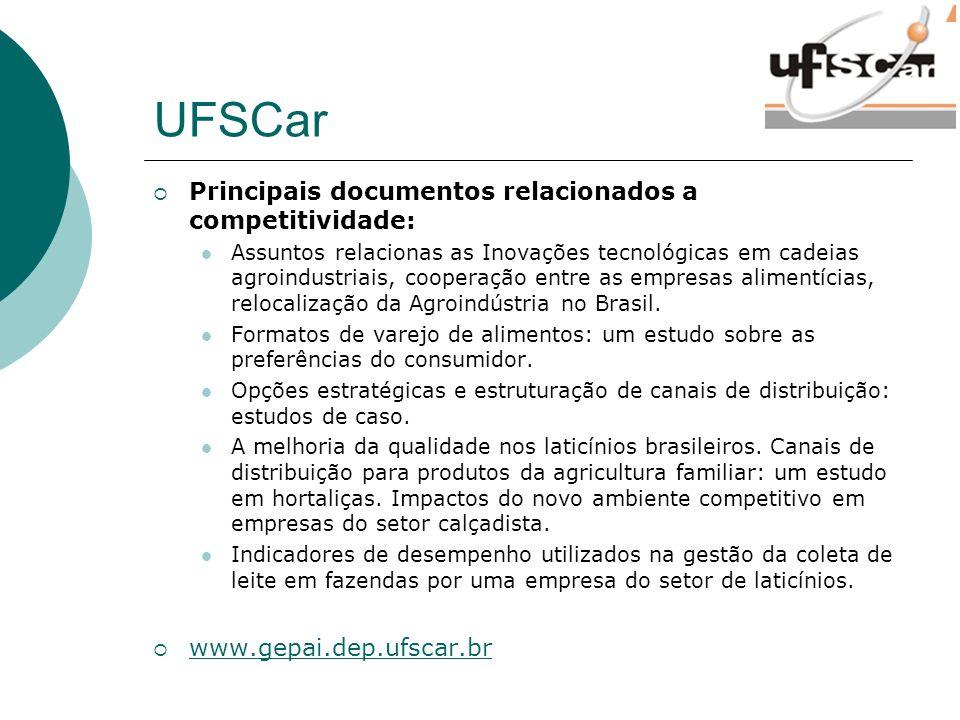 UFSCar Principais documentos relacionados a competitividade: Assuntos relacionas as Inovações tecnológicas em cadeias agroindustriais, cooperação entr