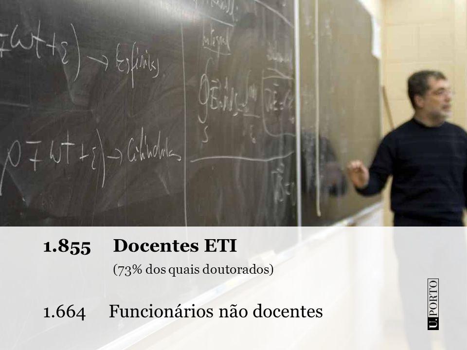 Resultados nos rankings internacionais Performance Ranking of Scientific Papers for World Universities 2008 : 1 (Portugal) + 161 (Europe) + 375 (Mundo) Webometrics 2008 (CSIC, Madrid): 1 (Portugal) + 101 (Europa) + 267 (Mundo)